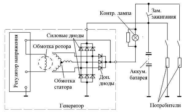 Схема автогенератора