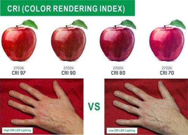 Различие в отображении цветов при разном CRI