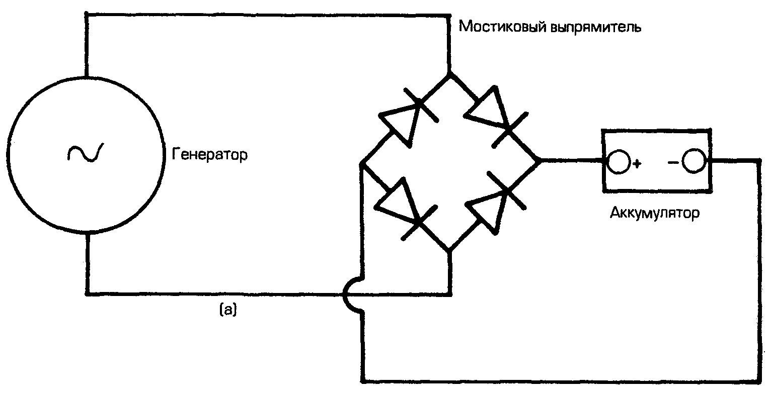 Выпрямитель тока, схема с одним мостом