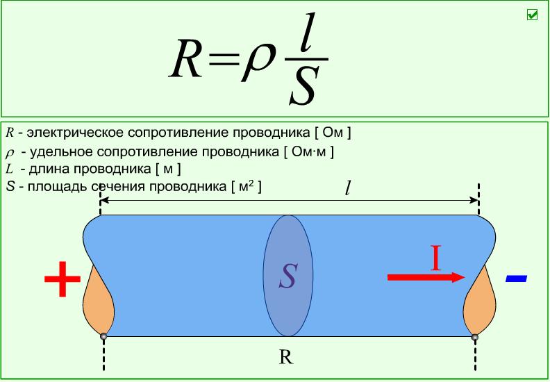 Формула удельного сопротивления