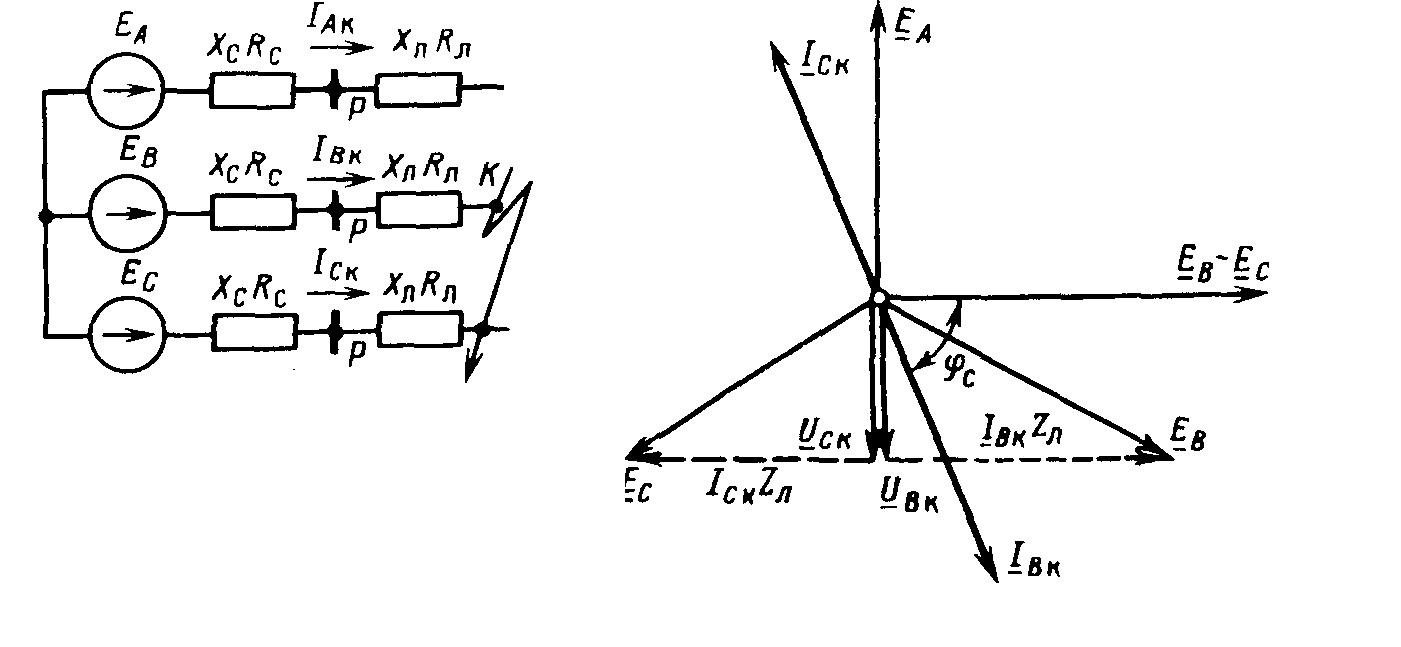 Диаграмма, поясняющая процесс короткого замыкания в трехфазной цепи счетчика электроэнергии