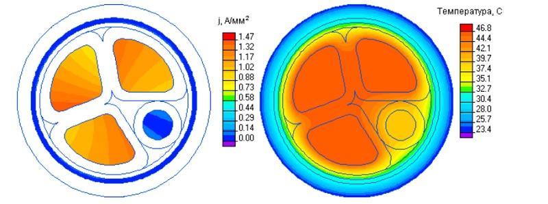 Распределение температур в кабельной продукции