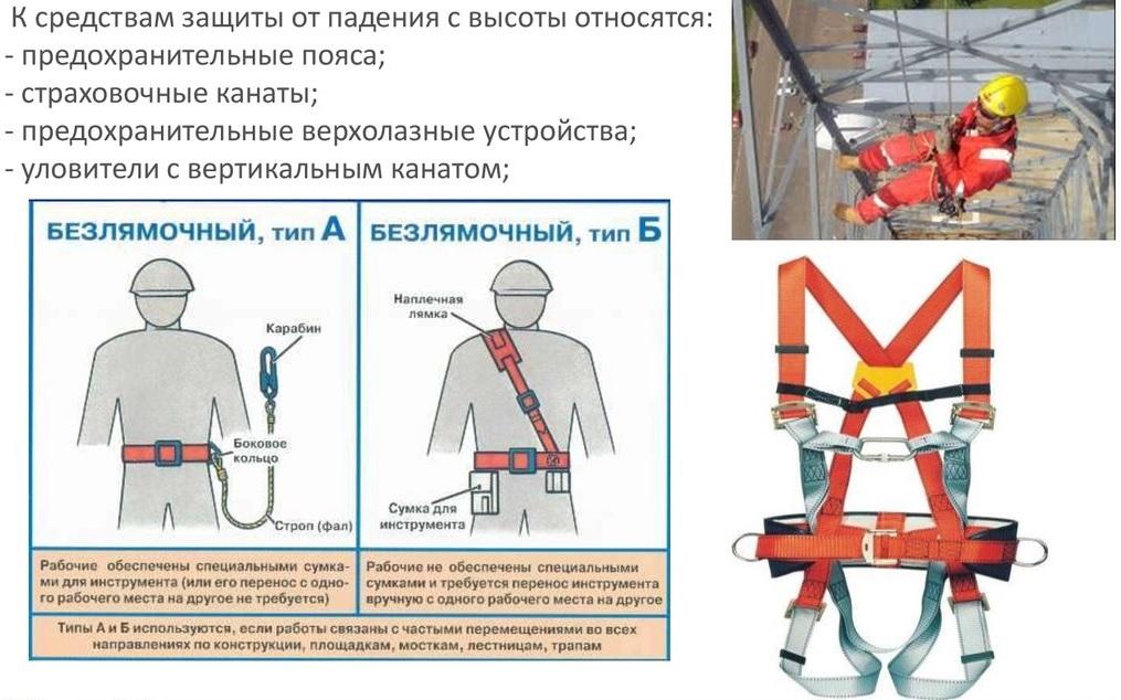 Защитные средства, которые применяют в ходе выполнения работ на высоте
