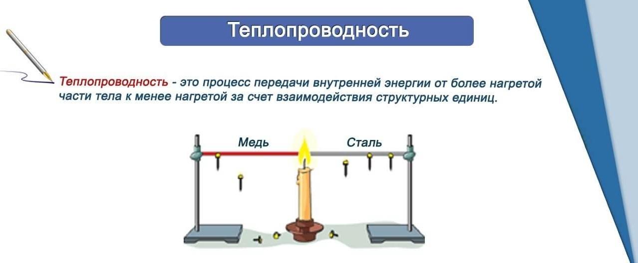 Понятие теплопроводности поясняет простой эксперимент