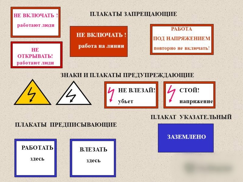 Запрещающие, предупреждающие, предписывающие и указательные обозначения