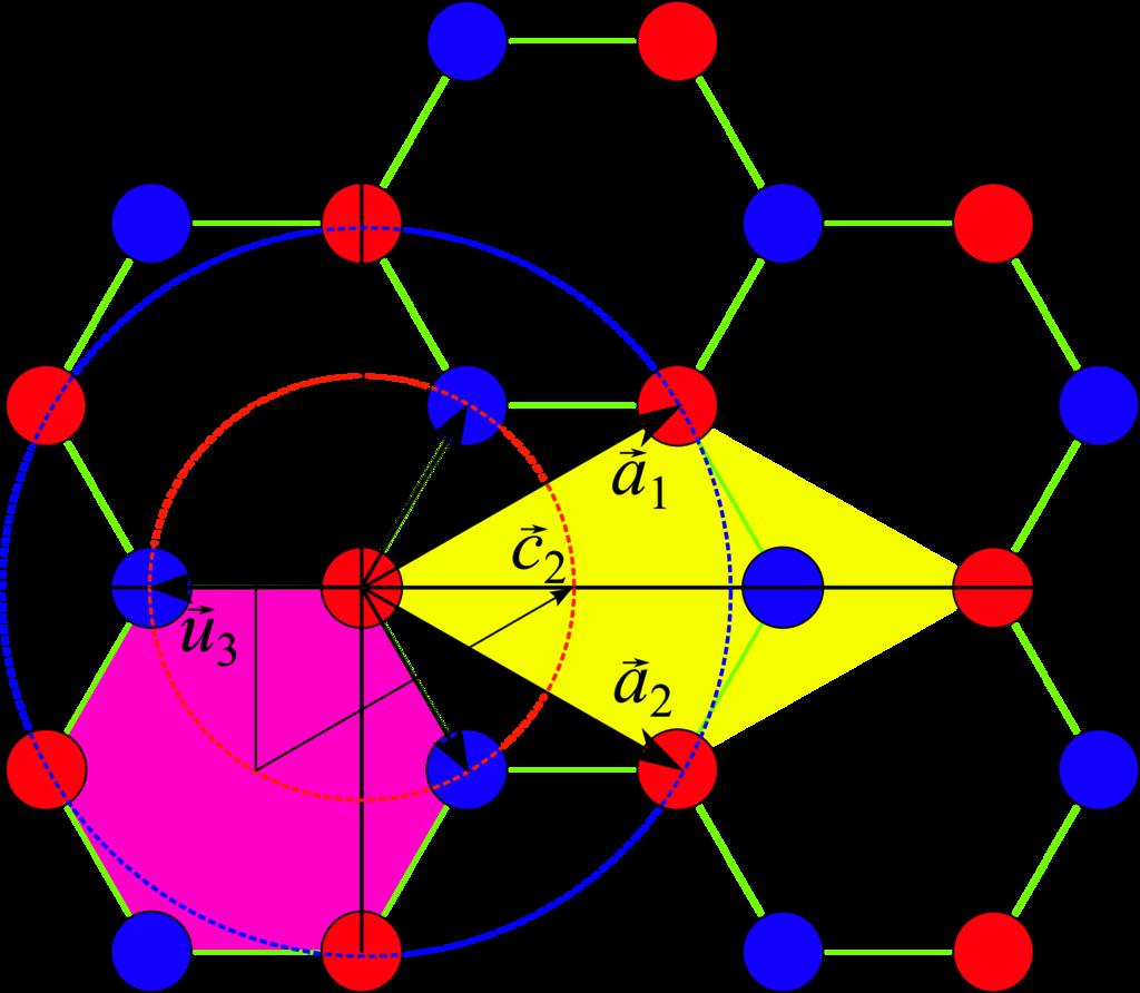Кристаллическая графеновая решётка