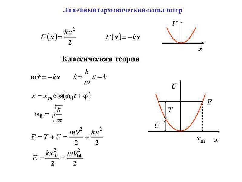 Формулы для расчета основных параметров гармонического осциллятора