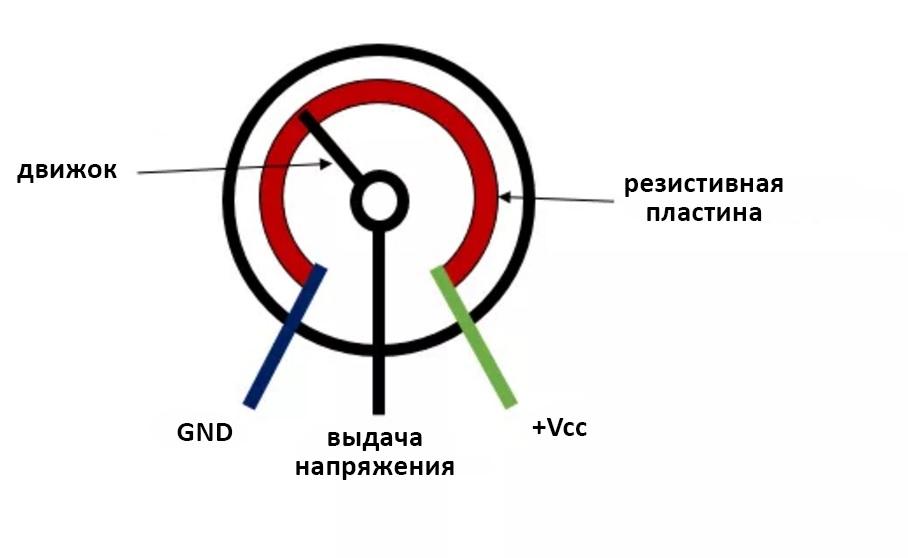 Принципиальная схема потенциометра