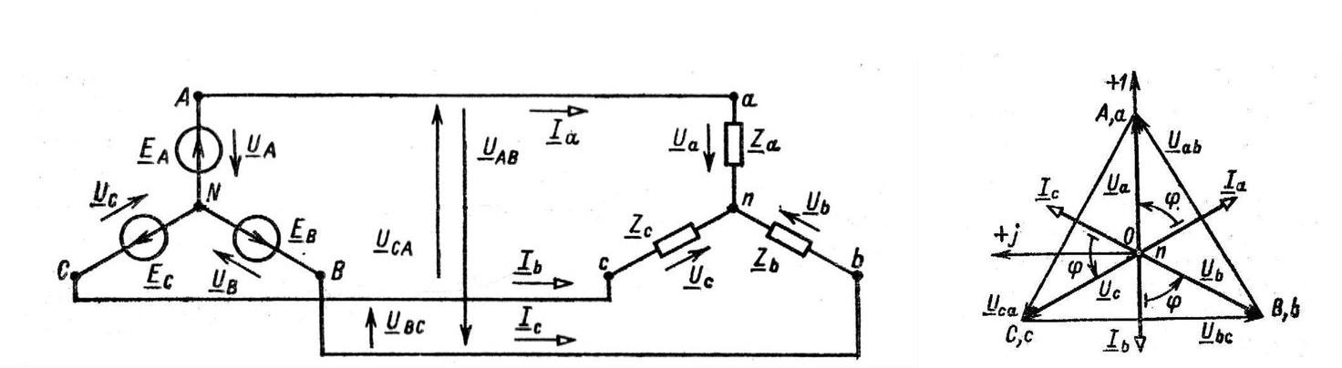 Векторная диаграмма для схемы соединений без нейтрального провода – звезда