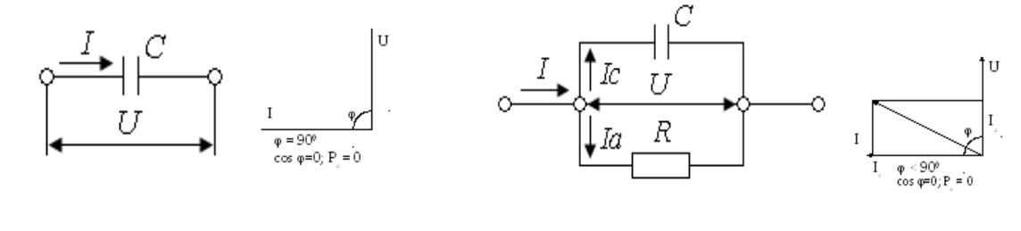 Схемы и векторные диаграммы для идеального элемента и диэлектрика с потерями