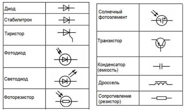 Таблица графических обозначений радиоэлементов на схеме