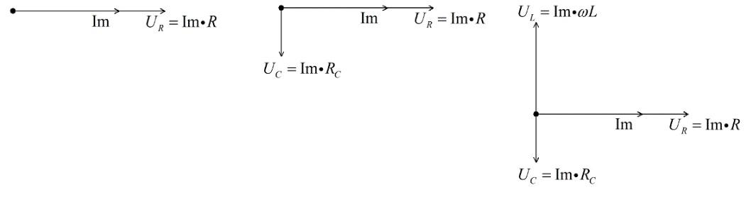 Диаграмма напряжений и токов на отдельных элементах