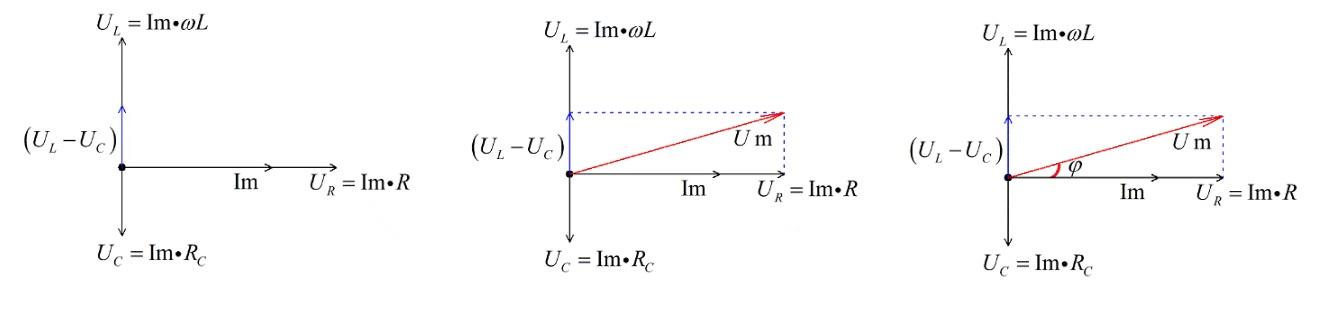 Решение векторного уравнения