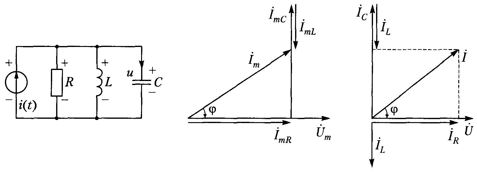 Векторное отображение процессов в параллельном колебательном контуре, резонанс напряжений