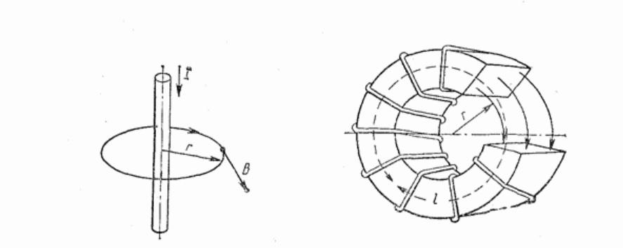 Прямой проводник и тороид