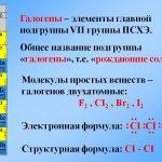 Галоген — химические и физические свойства газа