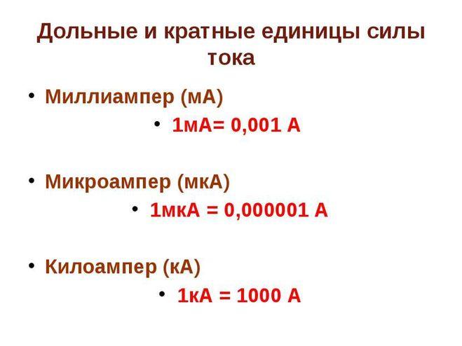 Дольные и кратные единицы количества электричества