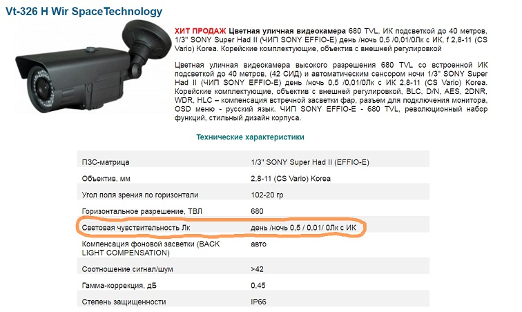 Пример технических характеристик камеры Vt-326 H Wir SpaceTechnology