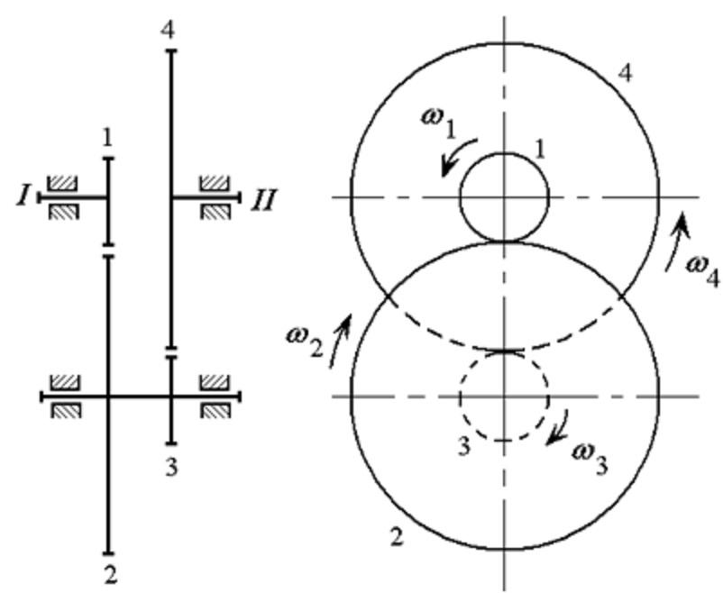 Правило Максвелла для угловой скорости