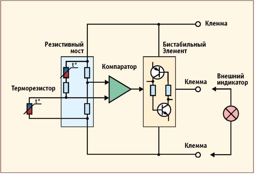 Пример и изображение терморезистора в схеме