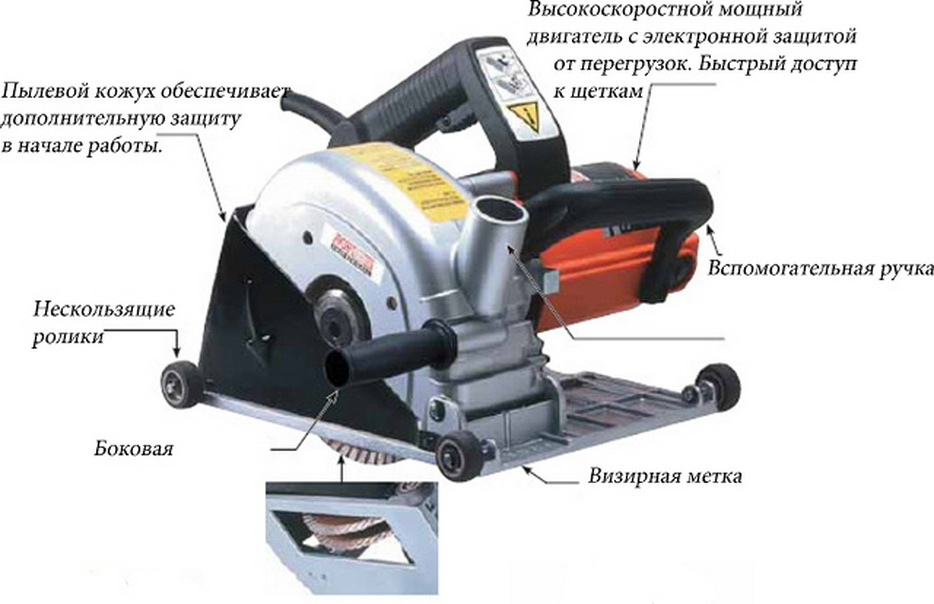 Устройство инструмента для нарезки штроб