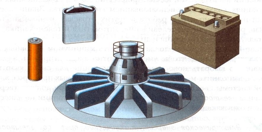 Источники электроэнергии