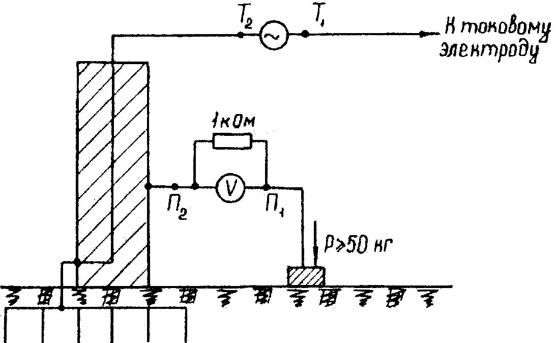 Измерительная схема на рабочем месте