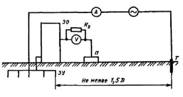 Тестирование при помощи амперметра и вольтметра