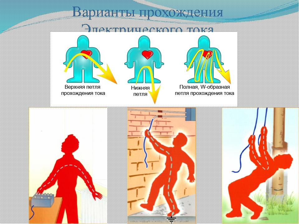 Пути прохождения тока через тело человека