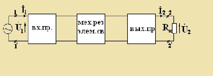Блок-схема ЭМФ