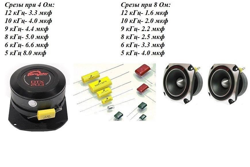 Подобрав конденсатор, можно установить диапазон рабочих частот динамика