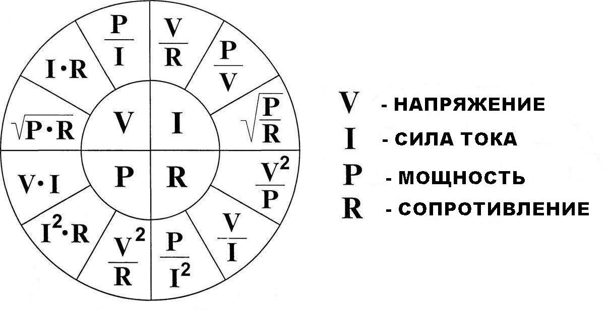 Формулы для расчета мощности и других параметров