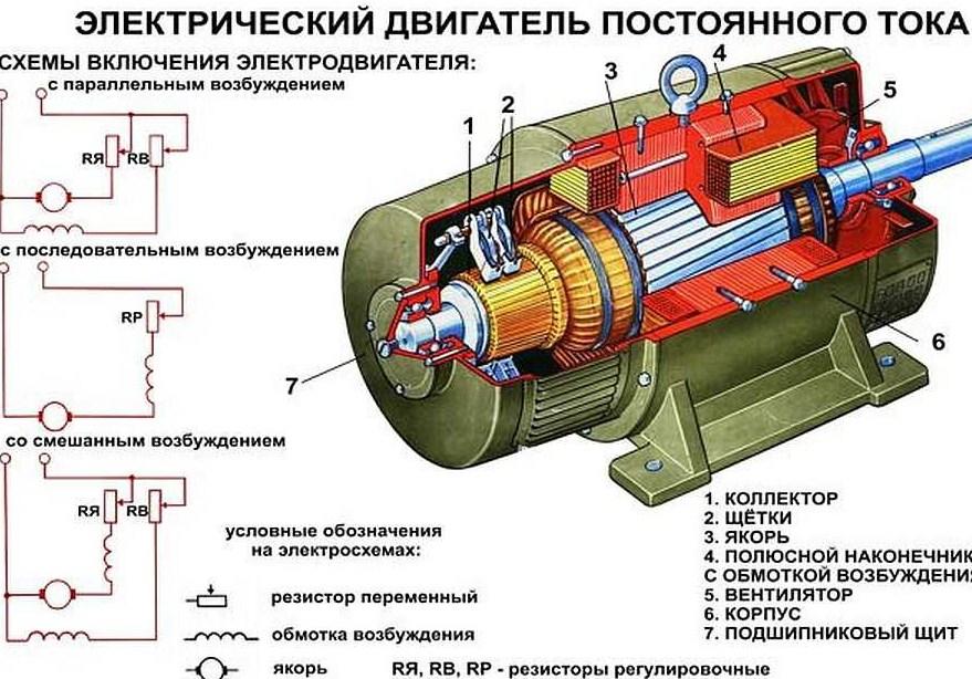 Двигатель, работающий от постоянного тока