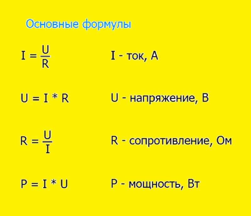 Основные формулы для вычисления