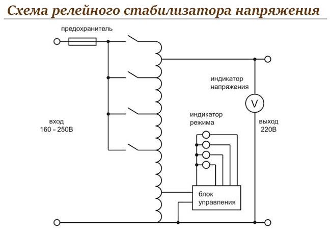 Схема переключения обмоток релейных трансформаторов