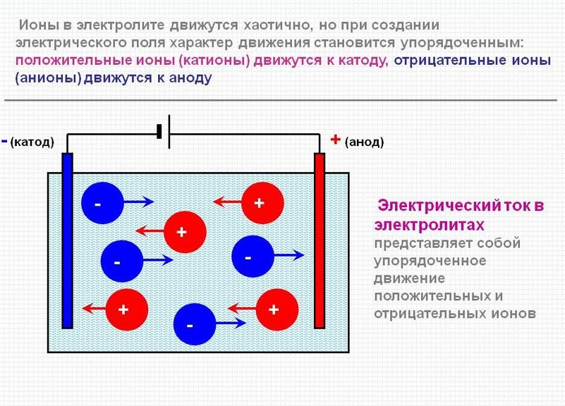 Двунаправленное перемещение зарядов в аккумуляторной батарее