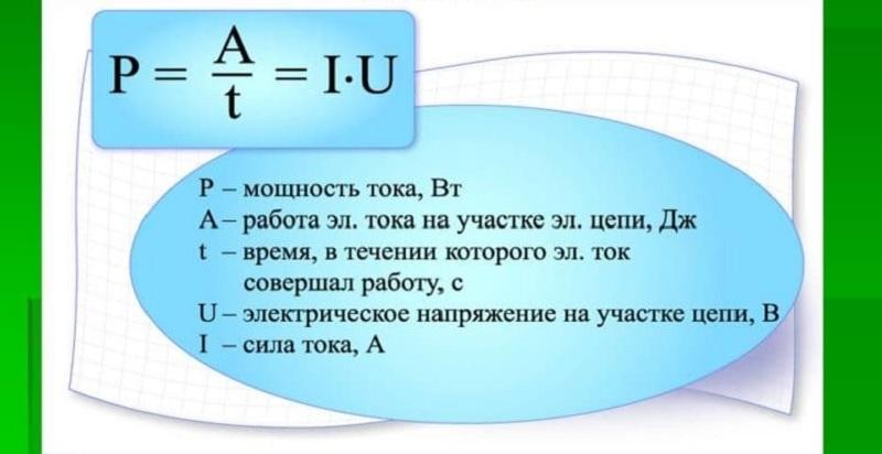Классическая формула определения мощности