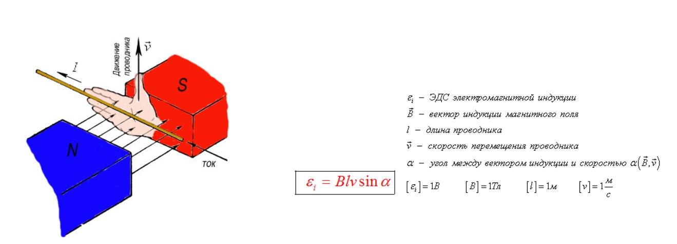 Правило «правой руки», формула ЭДС индукции
