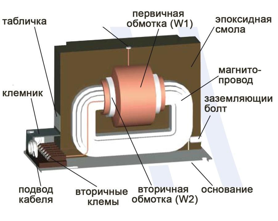 Классическое устройство ТТ
