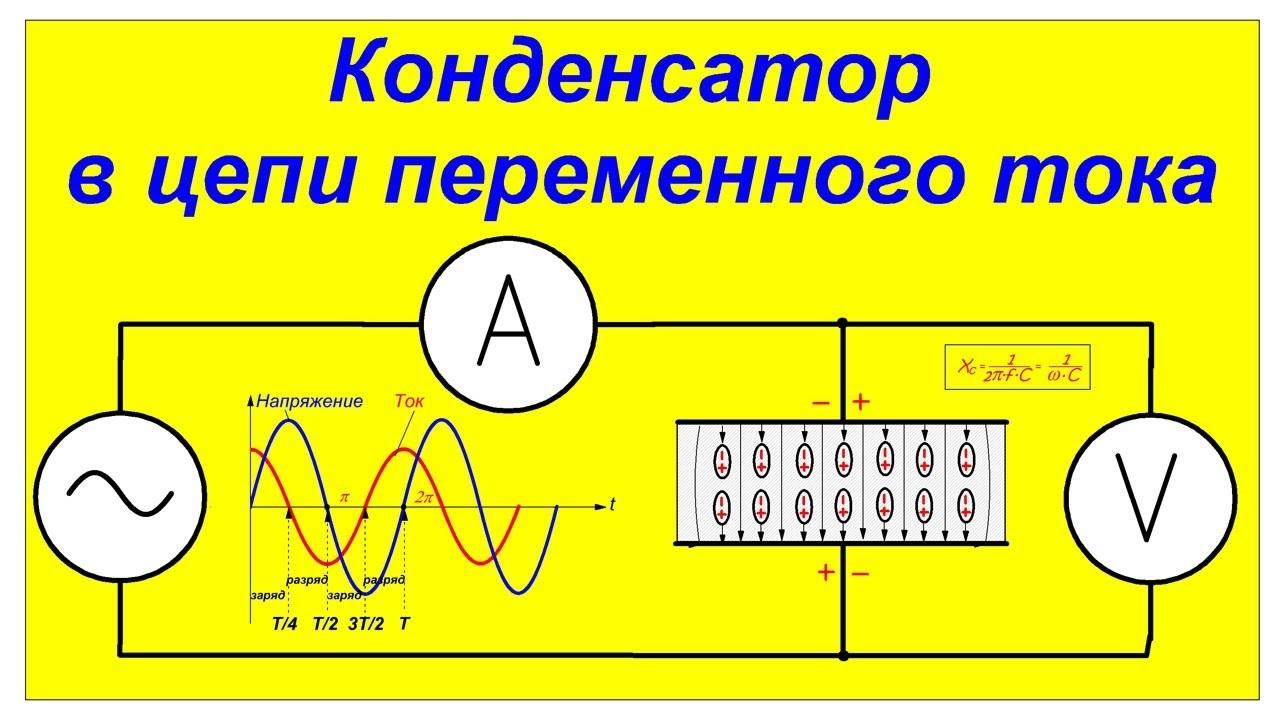 Конденсатор в цепи переменного тока смещает фазы тока и напряжения