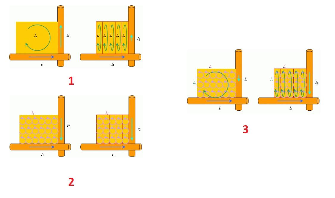 Как будут возникать токи в разных образцах при равных общих условиях