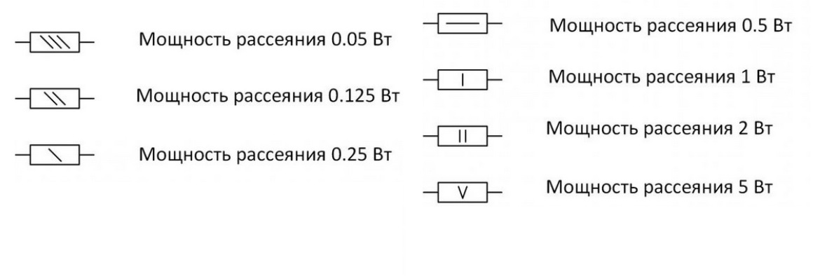 Стандартные обозначения на электрических схемах и типовые номиналы по мощности