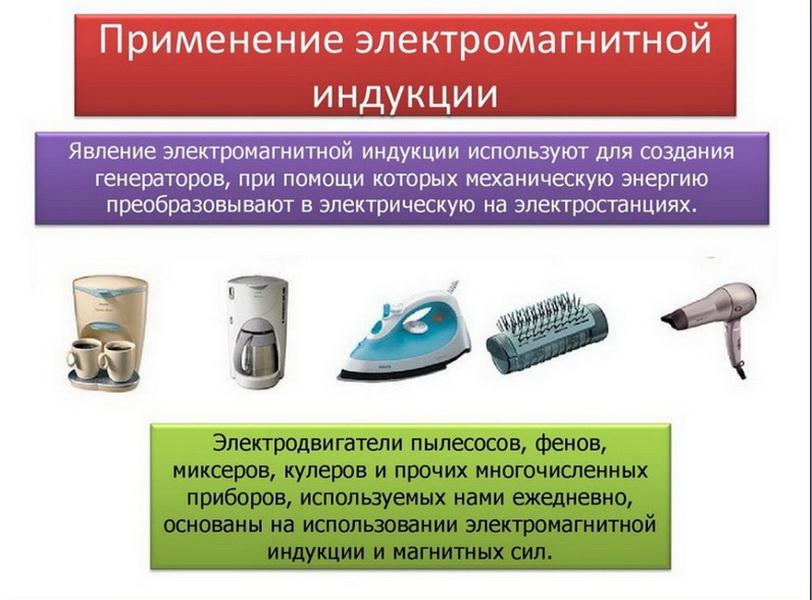 Практическое значение электромагнитной индукции