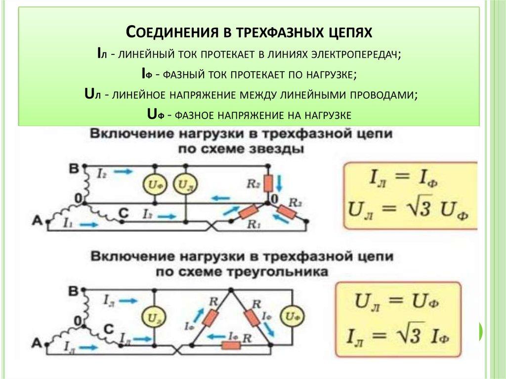 Соединения в трёхфазной цепи