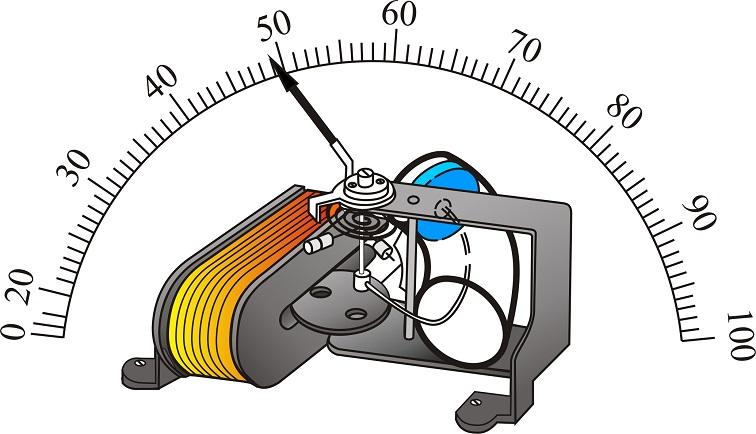 Электромеханический вольтметр электромагнитной системы