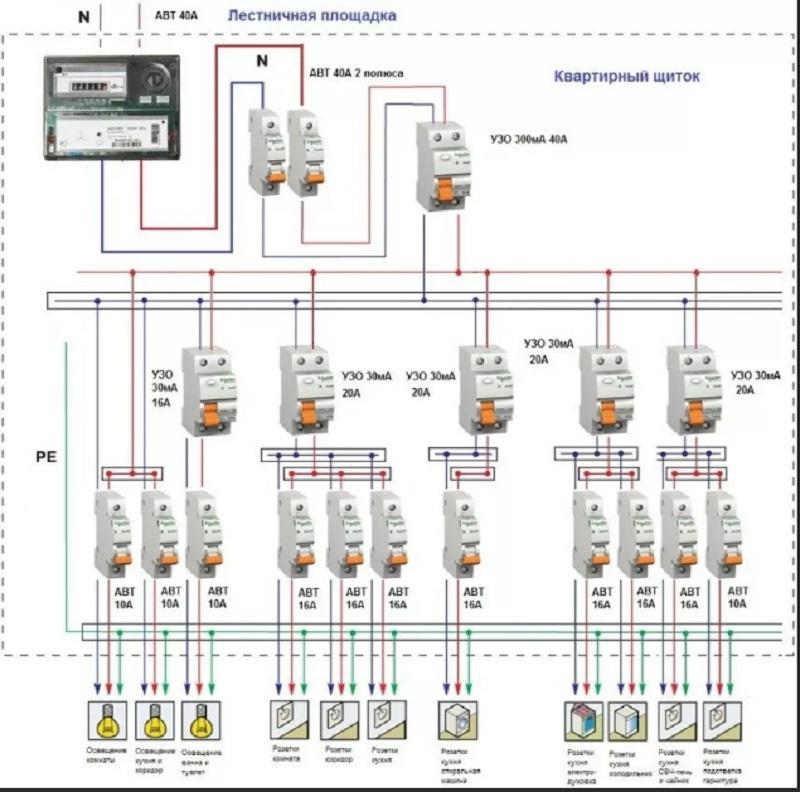Однофазная схема электроснабжения дома на 220 В