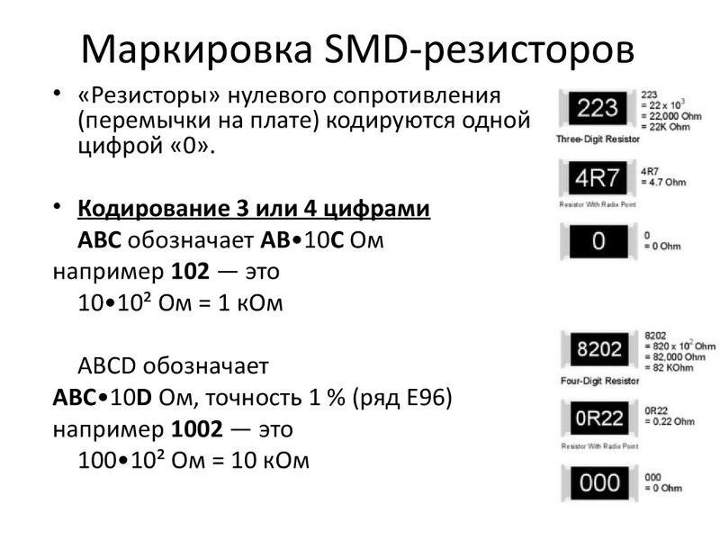 kartinka-7-oboznachenie-smd-rezistorov.j
