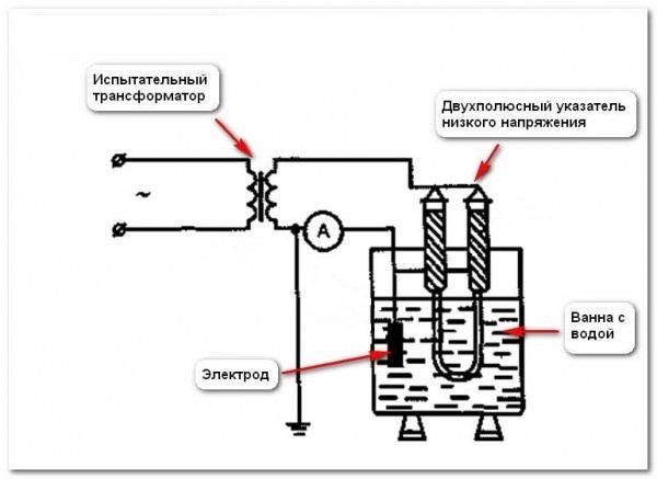 Схема электроустановки для испытания изоляции корпуса и провода УНН до 1000 В