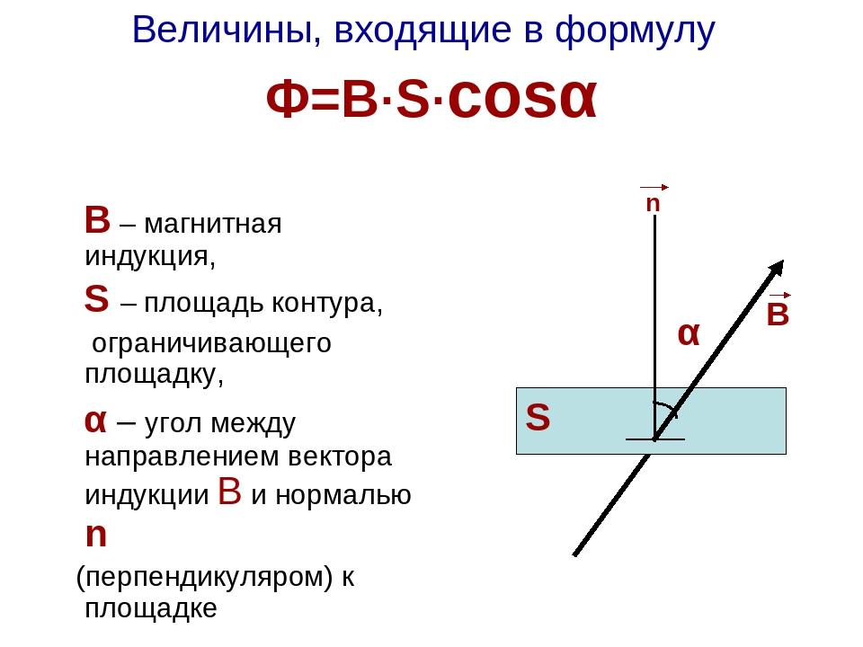 Расшифровка формулы для определения значения Φ