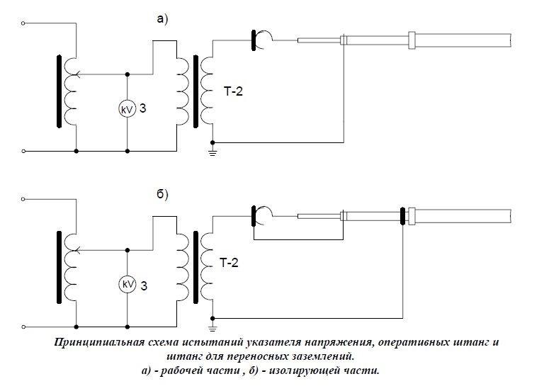 Схема испытательной установки для УВН